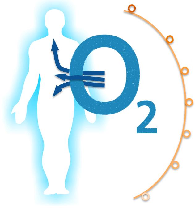 oxygen_body